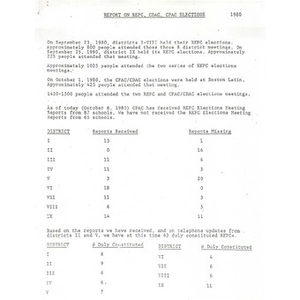 Report REPC, CDAC, and CPAC elections 1980.