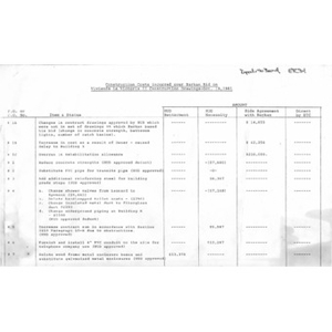Construction costs incurred over Barkan bid on Vivienda la Victoria II construction drawings-Oct. 19,1981.