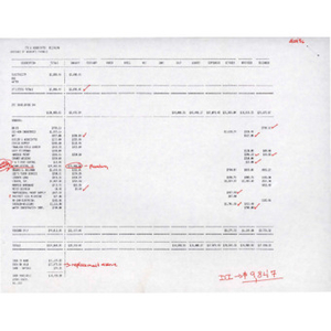 Uniform financial statements and schedule of accounts payable.
