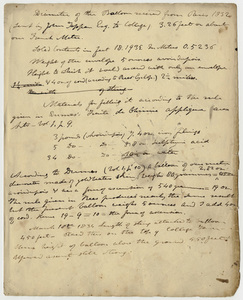 "Edward Hitchcock classroom lecture notes, ""Diameter of the Balloon received from Paris 1832"""
