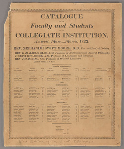 Catalogue of the faculty and students of the Collegiate Institution, Amherst, Mass. March, 1822