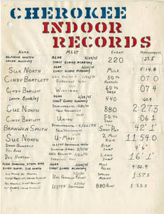 The Cherokee Track Club Indoor Records for the 1974-75 season