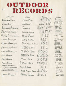 The Cherokee Track Club Outdoor event records for the 1974-75 season