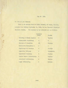Grades for Fritz Sieweke (1931)