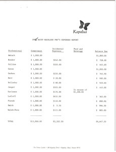 1985 Betsy Nagelsen Pro's Expenses Report