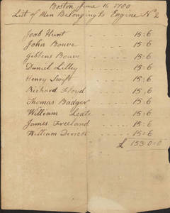 List of men belonging to Engine No. 2, Boston.