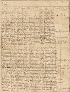 Fort William Henry muster roll