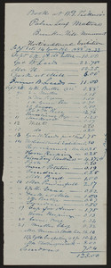 Receipt for book at W.D Ticknor's