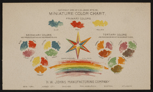 Trade card for H.W. Johns Manufacturing Company, paints, colors, Chicago, Illinois, July 1893