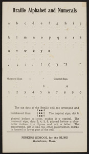 Braille alphabet and numerals, Perkins School for the Blind, Watertown, Mass., undated