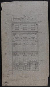 Front Elevation, House for James Means, Esq., Bay State Road, Boston, Feby. 26, 1897