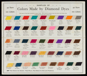 Diamond Dyes sample card of forty-five colors, Wells, Richardson & Co., proprietors, Burlington, Vermont, undated