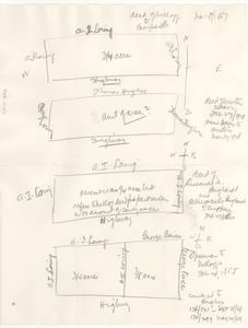 Deed transfers and map of Burghardt family land