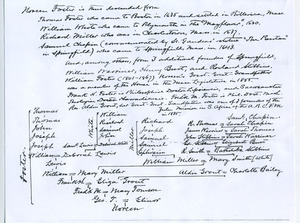 Genealogy of Norine Lee
