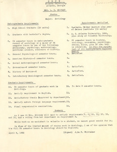 Academic status of Mrs. L. D. Shivery