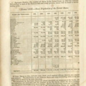 """""""Table LXXI. Slave population of the United States."""""""