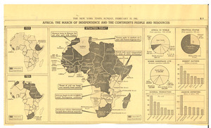 Africa: The march of independence and the continent's people and resources
