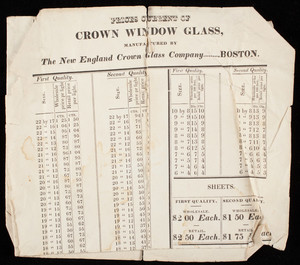 Prices current of Crown Window Glass, manufactured by The New England Crown Glass Company, Boston, Mass., August 1, 1828