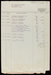 Invoice to Mrs. Woodbury Langdon from S. S. Pierce Co. for groceries