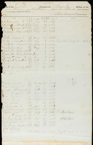Parson Smith family papers (MS032)