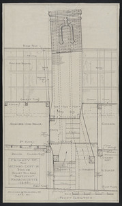 Drawings of the Jethro Coffin house, Nantucket, Mass., by Alfred Shurrocks