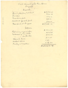 Cash account of the Pan-African Congress