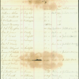 G. A. R. Post 44 Recruits for Officer of the Day 1868-69
