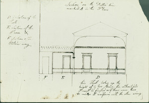 Architectural drawing for sections of hall, Lyman Estate, Waltham, Mass.