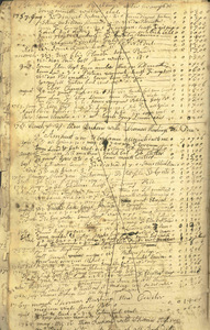 Page from Nathaniel Smith's account book