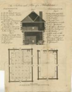 Anburey illustration of blockhouse plan