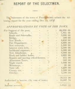 Annual Town Report - 1870