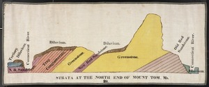 C. B. Adams drawing of strata, north end of Mount Tom