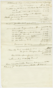 Account for Hitchcock professorships for 1859