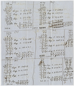 Edward Hitchcock calculations regarding property in Deerfield