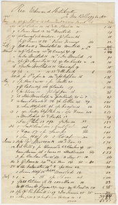 Receipt of payments from Edward Hitchcock to William Kellogg, Jr., 1845 October 21