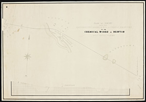 Plan of survey from the Watertown Branch R.R. at Bemis factory to the Chemical Works in Newton