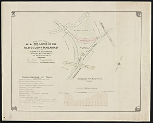 Map and profile of a branch of the Old Colony railroad in the town of Braintree, Norfolk county.