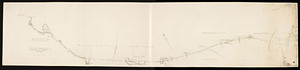Plan and profile of a survey for a railroad from Fall River to Providence.