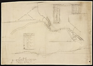 A map of a contemplated branch railroad from the Berkshire Railroad to Furnace Village.