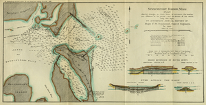 Newburyport Harbor, Mass. Plan Showing Changes in Shore Lines at Entrance, the Location and Condition of the Jetties, and the Details of the South Jetty and Dyke.