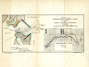 Entrance of Newburyport Harbor, Mass.: Plan Showing Condition of Improvement