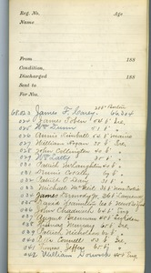 Tewksbury Almshouse Intake Record: Connell, Peter