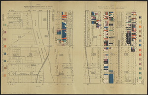 Nationalities map no. 3 - Polk Street to Twelfth, Beach Street to Pacific Avenue, Chicago ; Nationalities map no. 4 - Polk Street to Twelfth, Pacific Avenue to State Street, Chicago