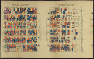 Wage map no. 1 - Polk Street to Twelfth, Halsted Street to Jefferson, Chicago ; Wage map no. 2 - Polk Street to Twelfth, Jefferson Street to Beach, Chicago