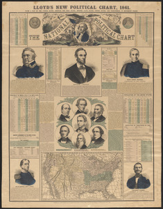 Lloyd's new political chart, 1861