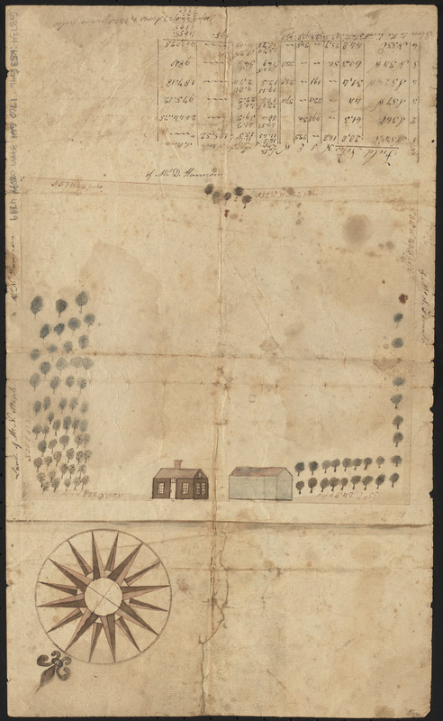 Manuscript survey of a property in Kittery, Maine