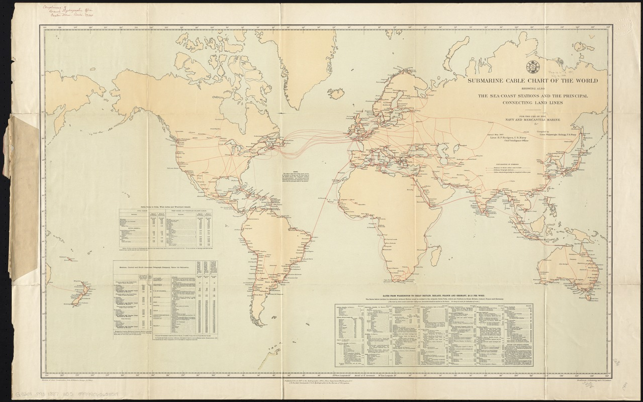 Submarine cable chart of the world