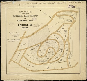 Plan of land owned by the Aspinwall Land Company on Aspinwall Hill in Brookline, Mass