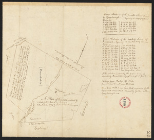 Plan of Dunstable surveyed by Fred French, dated 1794.