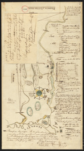 Plan of Biddeford, made by Partridge Richardson, dated 1794.